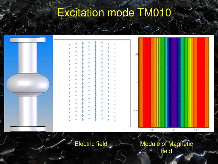 Excitation mode TM010