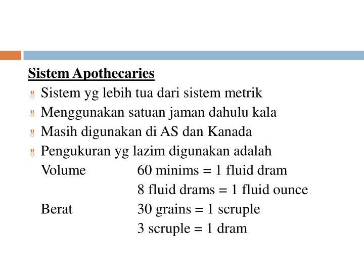 Sistem Apothecaries
