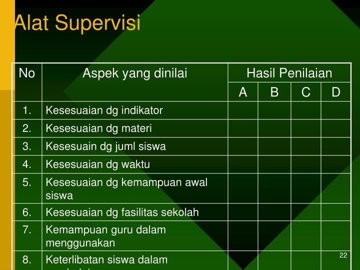 Alat Supervisi