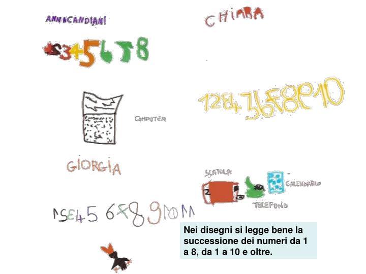 Nei disegni si legge bene la successione dei numeri da 1 a 8, da 1 a 10 e oltre.
