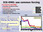 icg emo use common forcing1