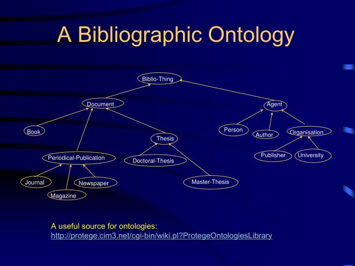 master thesis ontology Siaz thesis uploaded by single honours master thesis lessons learned from these ontology erasmus single honours master thesis -created 11:07:57.