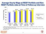 average hourly wage at redf portfolio and non redf portfolio jobs at time of follow up interview