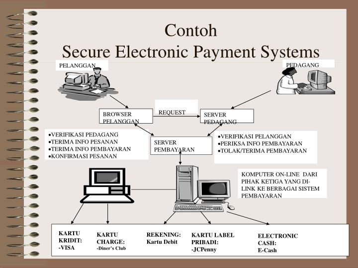 electronic payment systems An e-commerce payment system facilitates the acceptance of electronic payment for online transactions also known as a sample of electronic data interchange (edi), e.