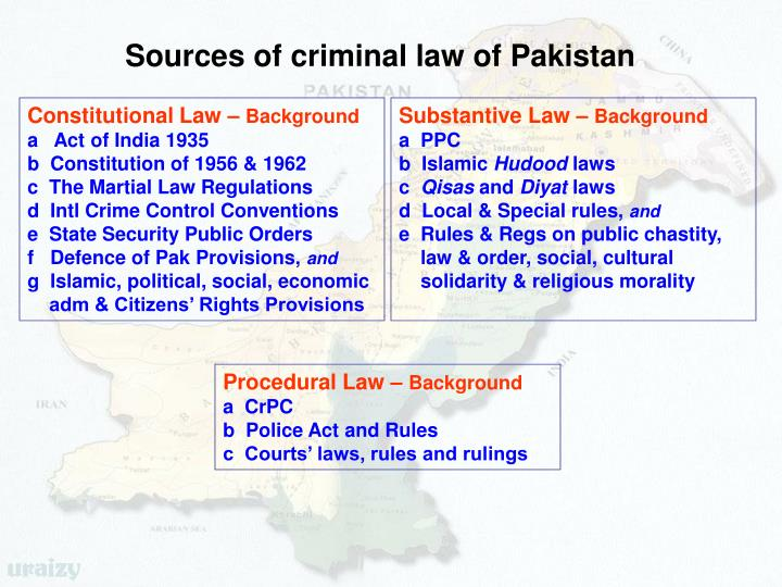 Sources of criminal law of Pakistan