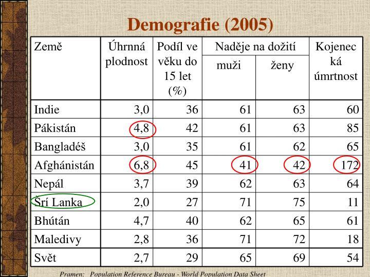 Demografie (2005)