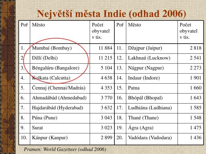 Největší města Indie (odhad 2006)