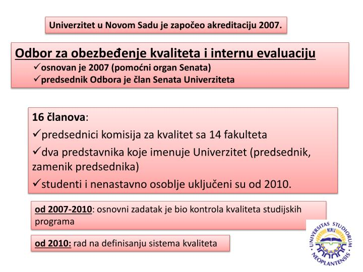 Univerzitet u Novom
