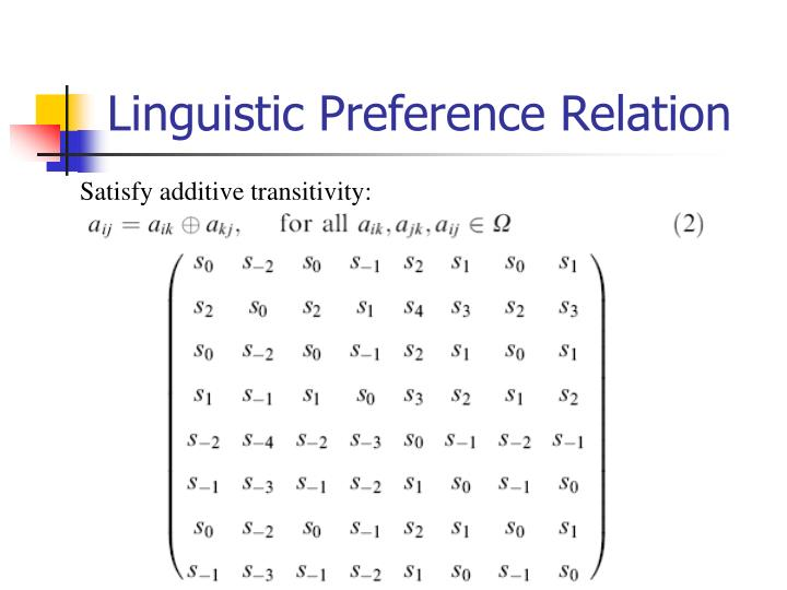 Linguistic Preference Relation