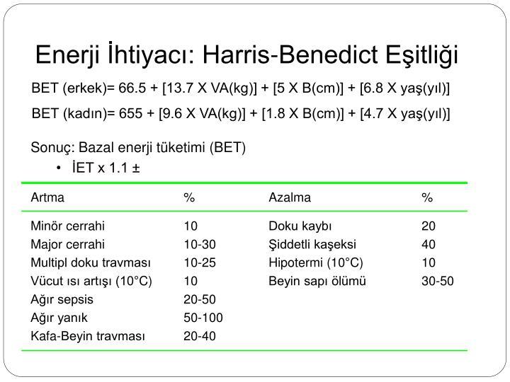 Enerji İhtiyacı: Harris-Benedict Eşitliği