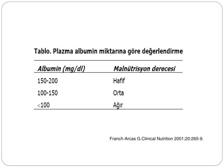 Franch-Arcas G.Clinical Nutrition 2001;20:265-9.