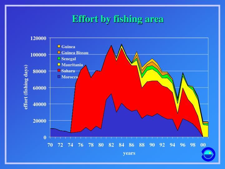 Effort by fishing area