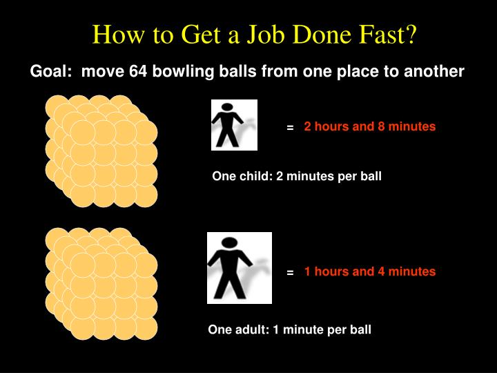 How to Get a Job Done Fast?