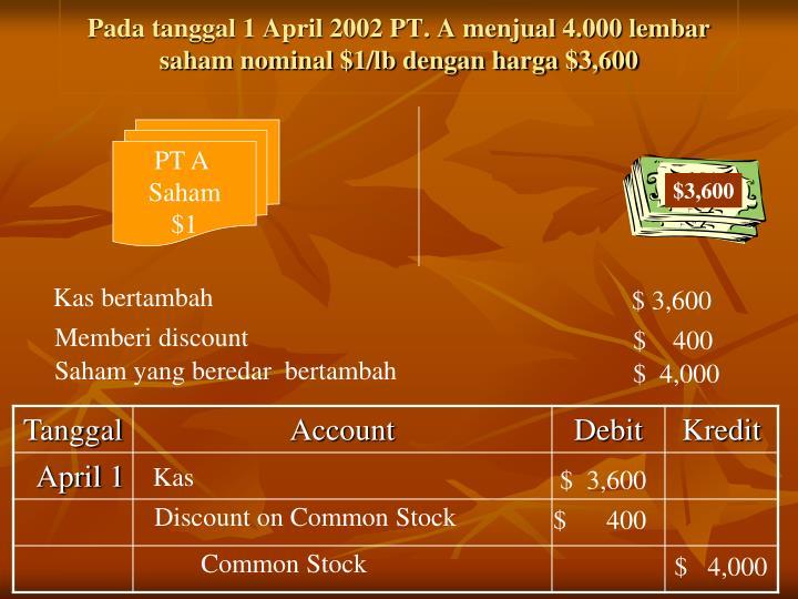 Pada tanggal 1 April 2002 PT. A menjual 4.000 lembar saham nominal $1/lb dengan harga $3,600