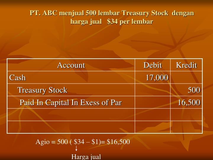 PT. ABC menjual 500 lembar Treasury Stock  dengan harga jual   $34 per lembar
