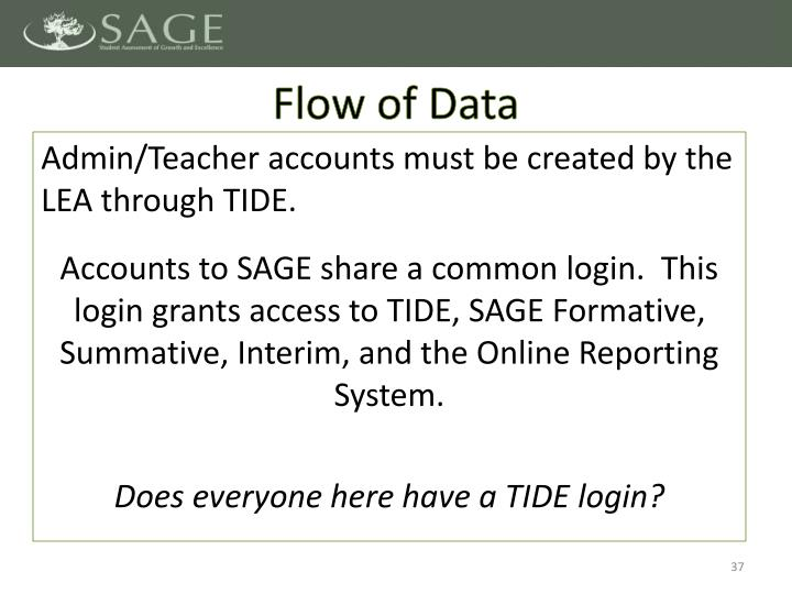 Flow of Data