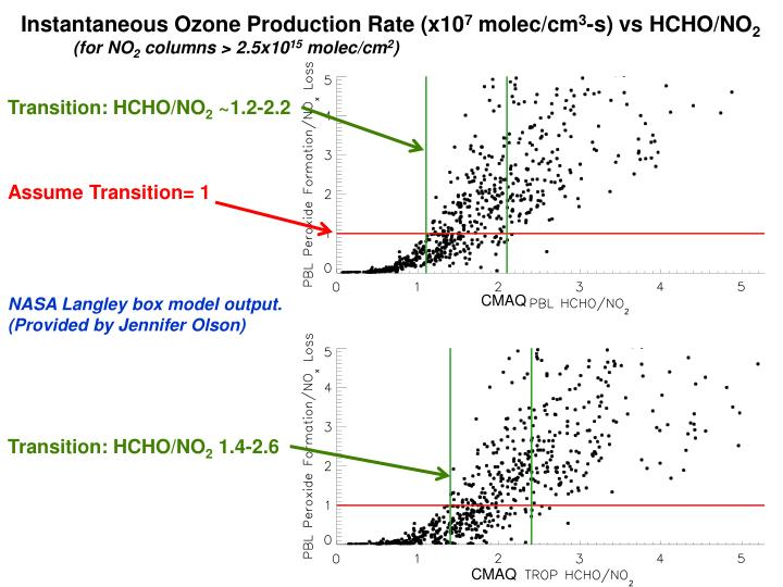 Instantaneous Ozone Production Rate (x10