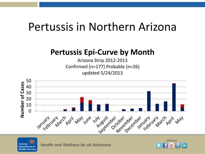 Pertussis in northern arizona