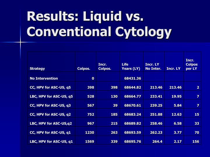 Results: Liquid vs. Conventional Cytology