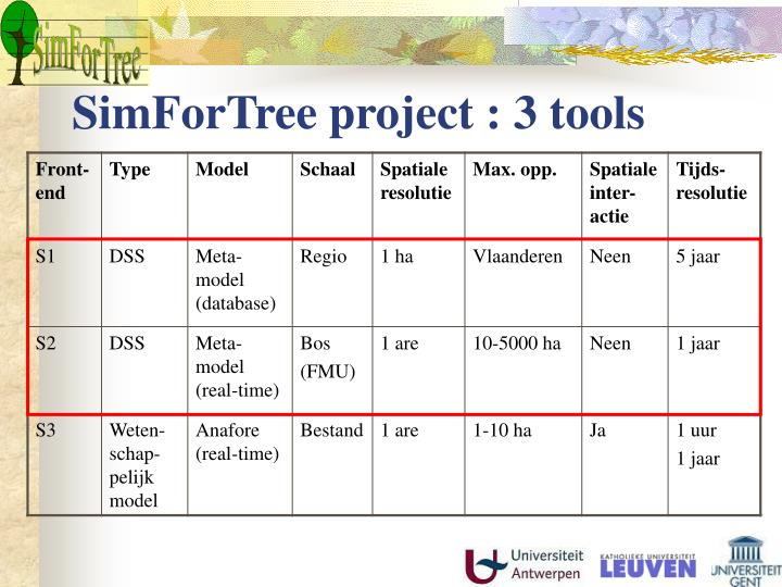 SimForTree project : 3 tools