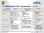 i 1 rd i system in ro characterization structure