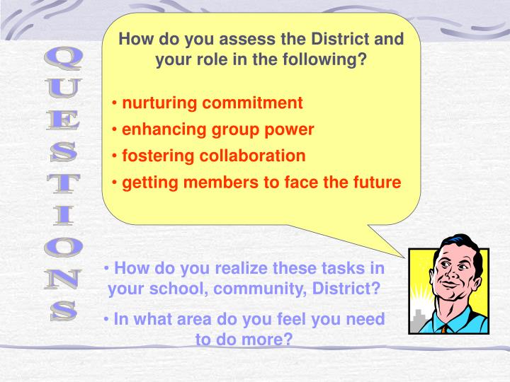 How do you assess the District and your role in the following?