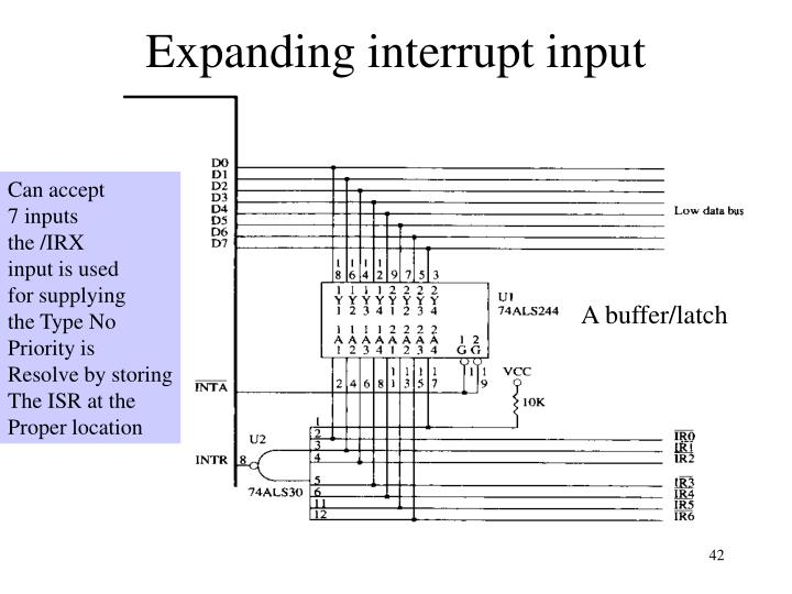 Expanding interrupt input