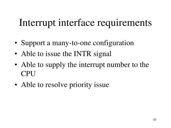 Interrupt interface requirements