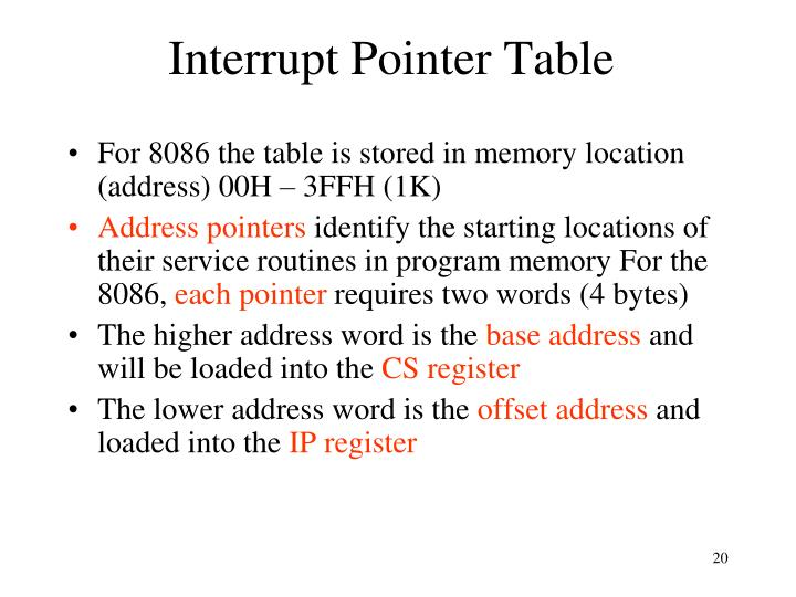 Interrupt Pointer Table