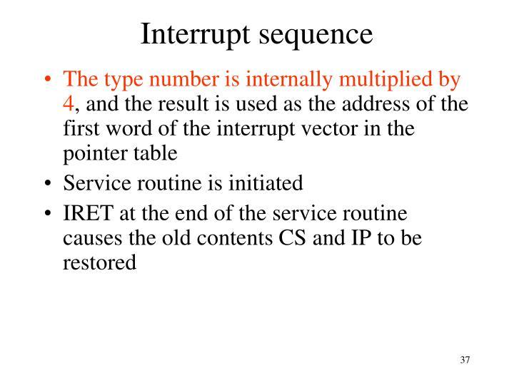 Interrupt sequence