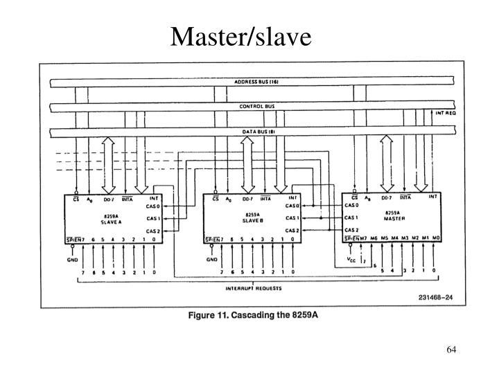 Master/slave