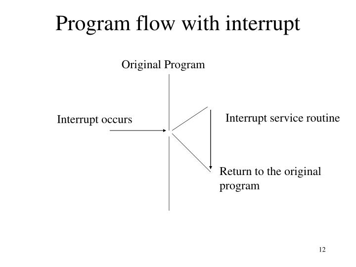 Program flow with interrupt