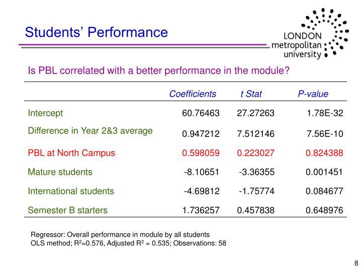 Students' Performance