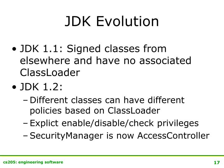 JDK Evolution