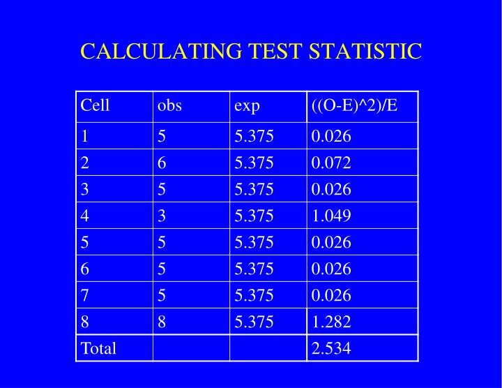 CALCULATING TEST STATISTIC