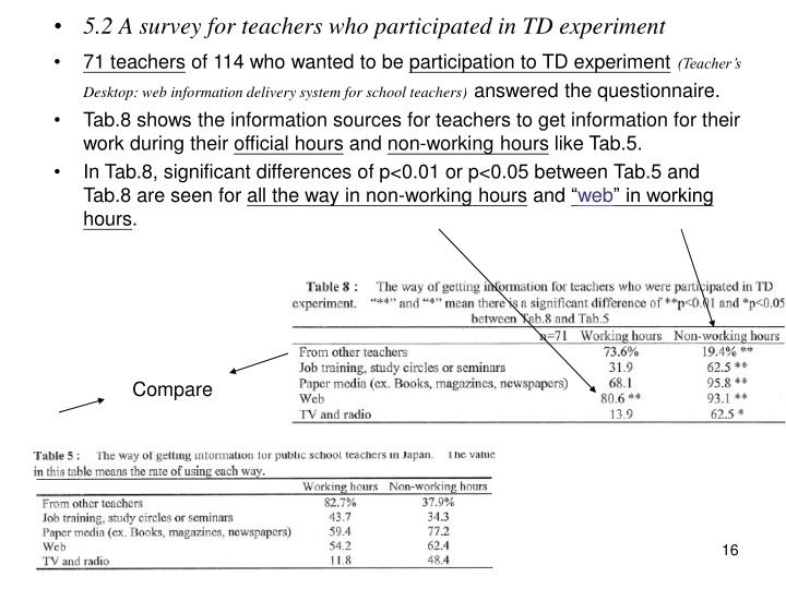 5.2 A survey for teachers who participated in TD experiment