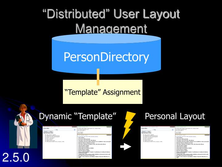 """""""Distributed"""" User Layout Management"""