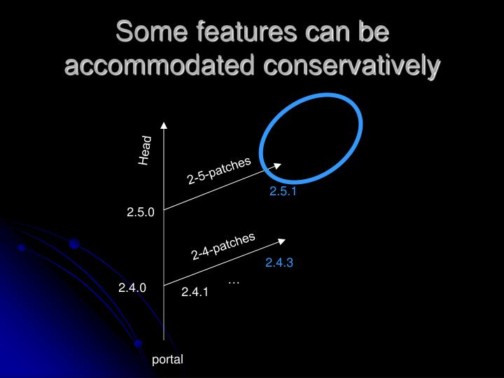Some features can be accommodated conservatively