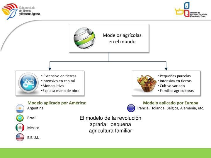Modelos agrícolas en el mundo