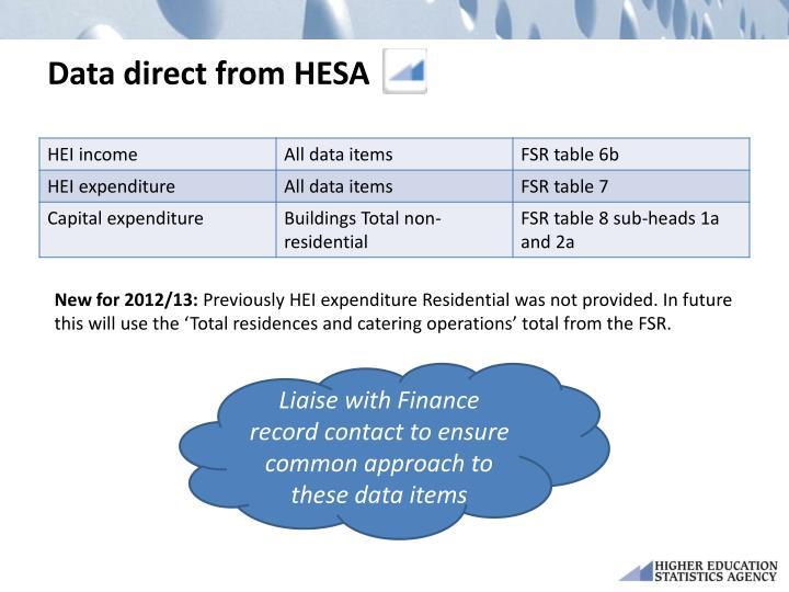 Data direct from HESA