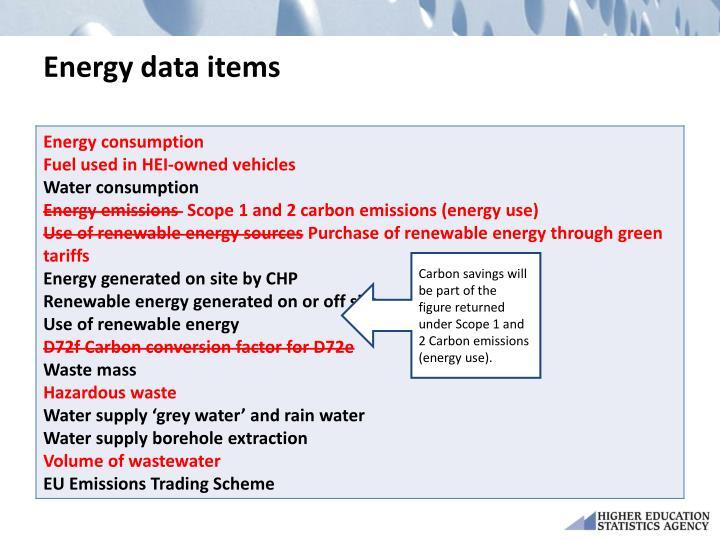Energy data items