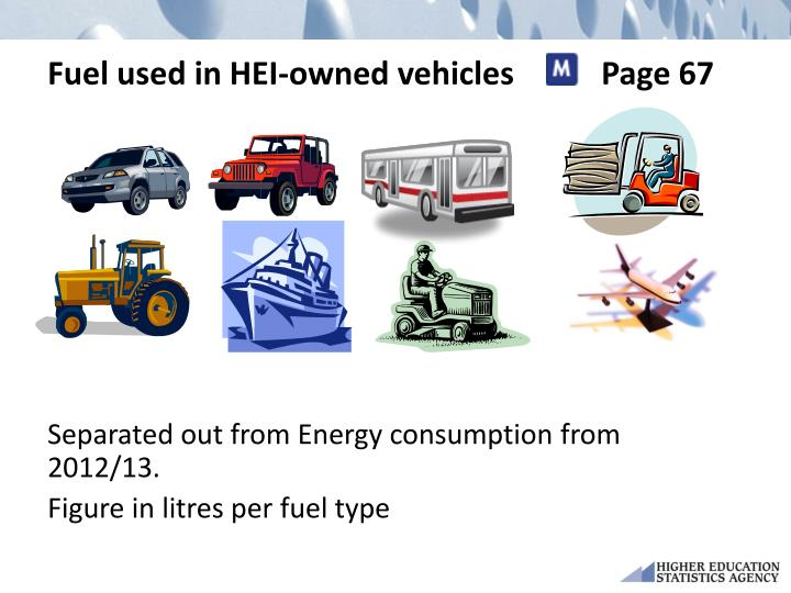 Fuel used in HEI-owned vehiclesPage 67