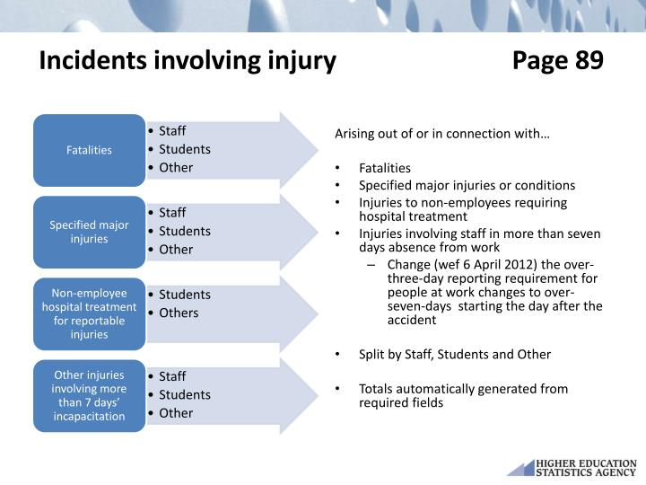 Incidents involving injury                           Page 89