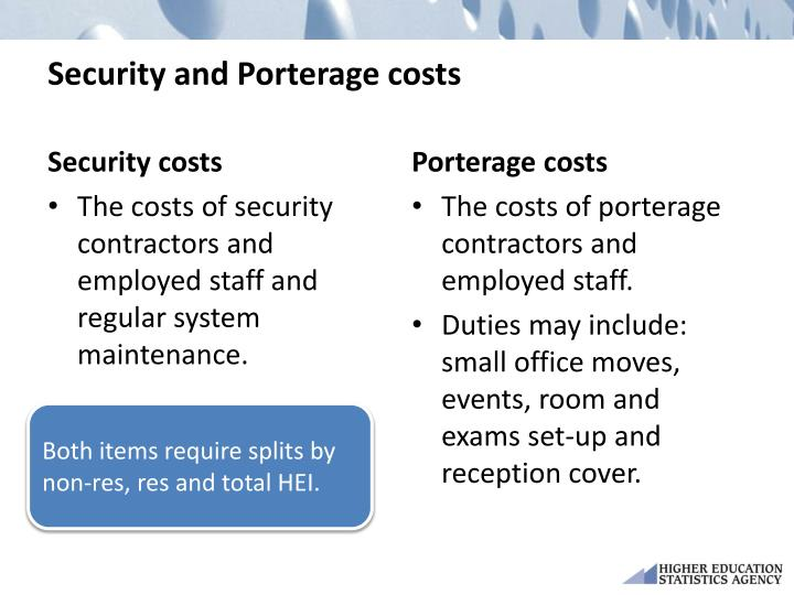 Security and Porterage costs
