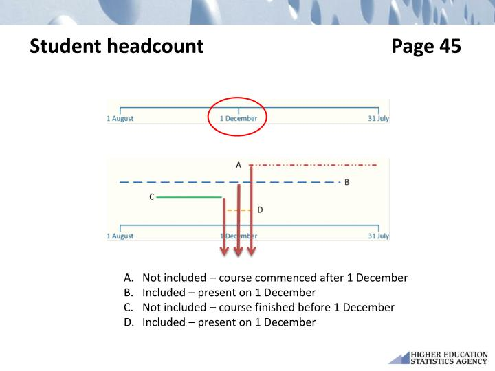 Student headcount   Page 45