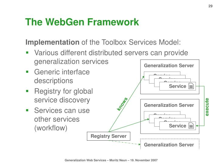Generalization Server