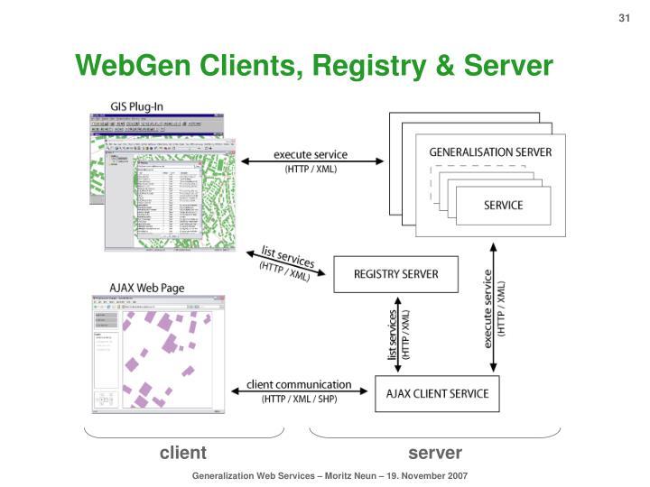 WebGen Clients, Registry & Server