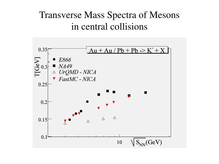 Transverse Mass Spectra of Mesons