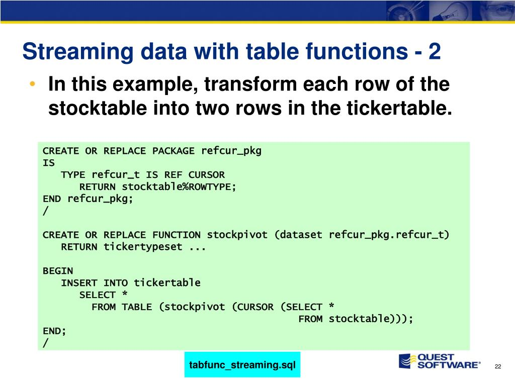 PPT - Optimize SQL in PL/SQL PowerPoint Presentation - ID