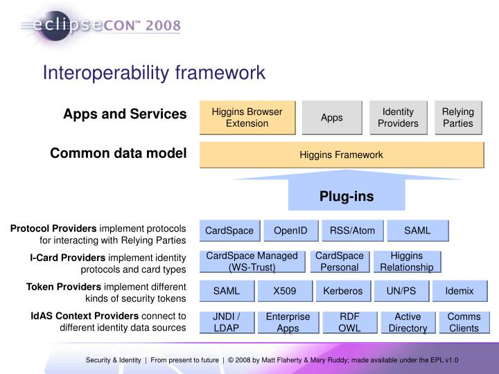 Interoperability framework